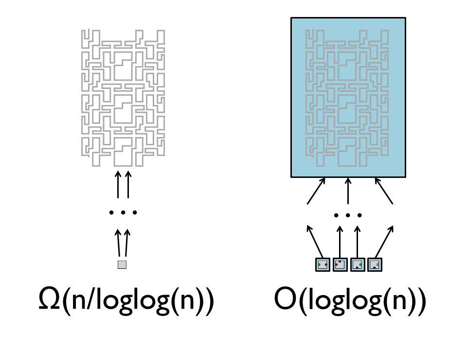 … … Ο (log(n)) Ω (n/log 2 n)
