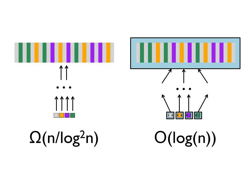 Ο (log(n)) … Ω (n/log 2 n) …