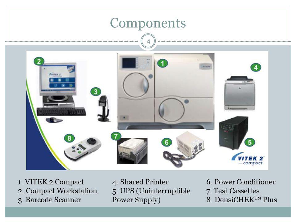 Components 1. VITEK 2 Compact 2. Compact Workstation 3. Barcode Scanner 4. Shared Printer 5. UPS (Uninterruptible Power Supply) 6. Power Conditioner 7