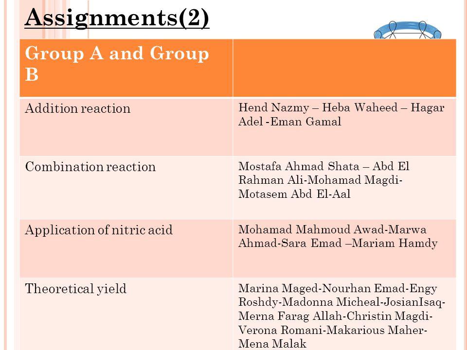 Assignments(1) Group A and Group B Hanan Ahmad Zaid -Alfa Magdi - Alaa Kamal Anani – Asmaa Mohamad El- Awadi- Sara Ali Abd El-Latif- Alaa Emad El Din – Eisha Youssef Nitrous acid Hagar Saeed – Shrouk Abd El-Aziz – Mona Ashraf Ramadan – Nahed Atia – Mai Mahmoud-Haidy Mahmoud – Walaa Ebada NMR spectroscopy Eman Gamal- Mona Ashraf Kamal- Fahd Abd El Salam-Mohamad Montaser-Wasal Mohamad Uses of Gases in industry Asmaa Gamal-Mahmoud Ezzat-Shady Ahmad-Taha Mohamad Nasri - Eisha Ali Mass spectroscopy