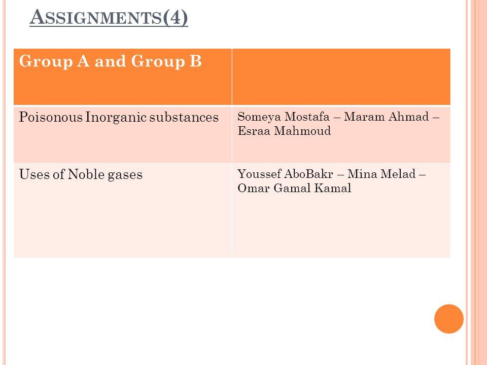 Assignments(3) Group A and Group B Eman Gamal- Mona Ashraf Kamal- Fahd Abd El Salam-Mohamad Montaser-Wasal Mohamad Solution Kholod El-Said – Riham Hassan – Esraa Hafez-Asmaa Basha –Asmaa Mohamad Hassan-Dina Nassem Chemical equilibrium Ibrahim Abd El Aatti-John Micheal- Bishoy Sadeek Application of Hydrochloric acid Mariam Thrwat- Kyrillos Rafaat – Mina Kabeel-Fadi Abd El Salam Uses of Helium Khaled Eid- Sameh Raafat- Bishoy Shanoda-Sobhy Sabry-Ahmad Saeed Shehata-Abd El Rahman Abd El Aziz- Ahmad Zian-Mohamad Waheed Gases
