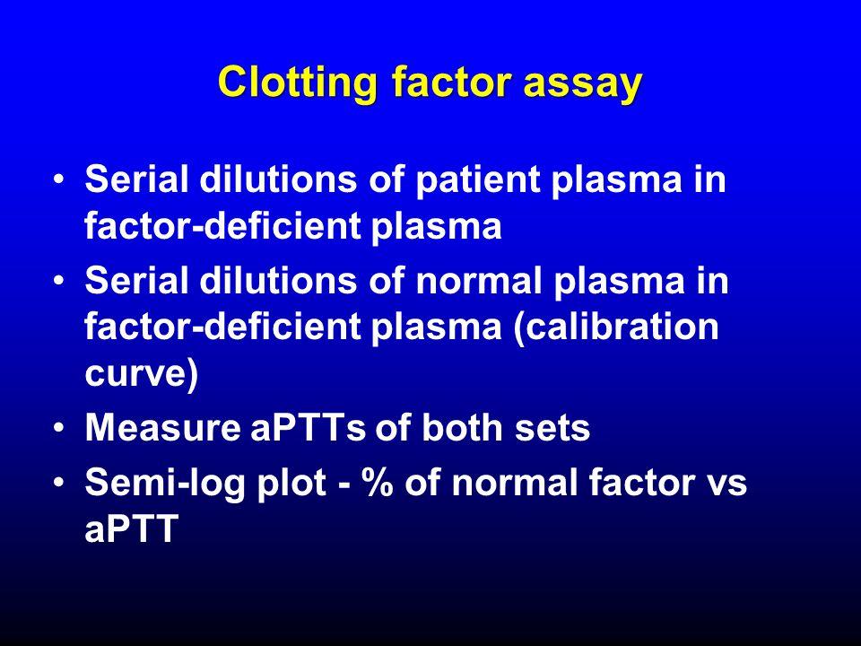 Clotting factor assay Serial dilutions of patient plasma in factor-deficient plasma Serial dilutions of normal plasma in factor-deficient plasma (calibration curve) Measure aPTTs of both sets Semi-log plot - % of normal factor vs aPTT