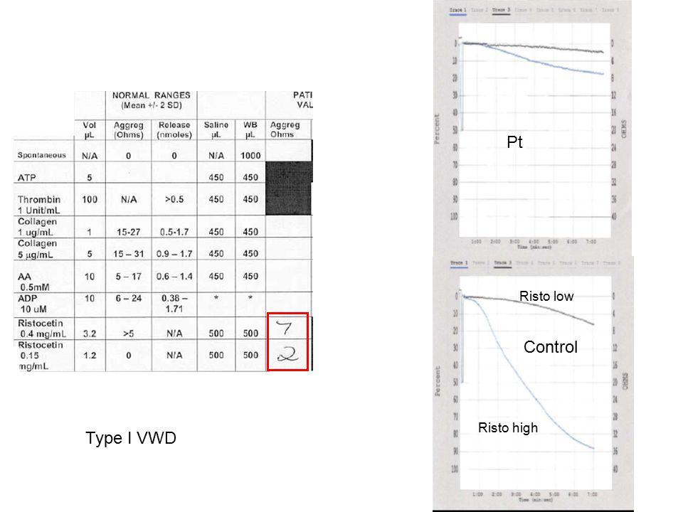 Risto low Risto high Pt Control Type I VWD