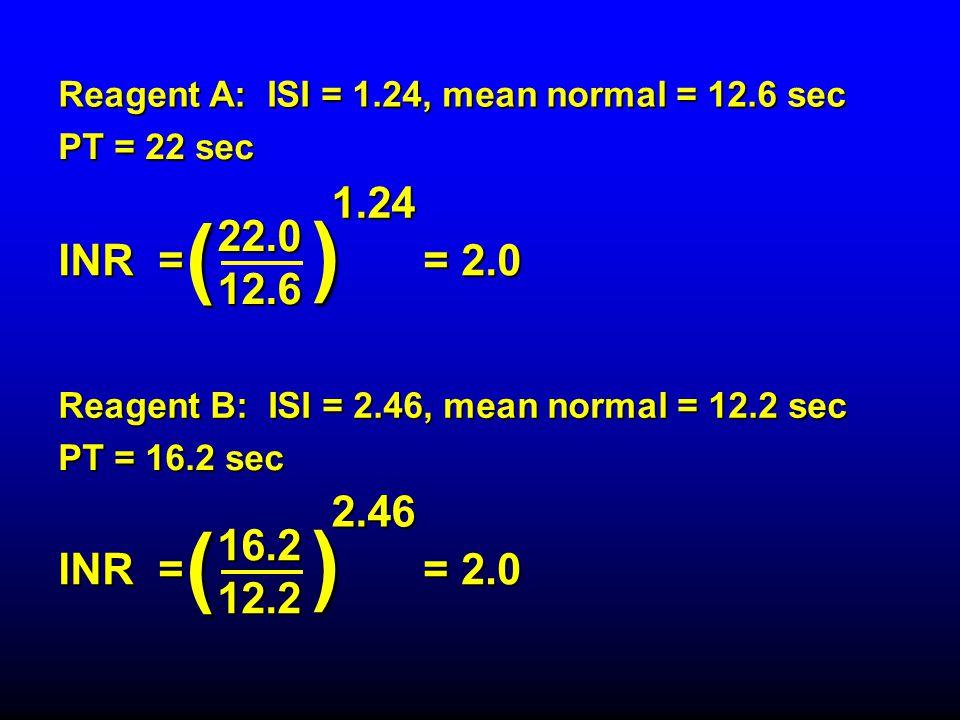 INR = ( ) 1.24 22.012.6 = 2.0 INR = ( ) 2.46 16.212.2 = 2.0 Reagent A: ISI = 1.24, mean normal = 12.6 sec PT = 22 sec Reagent B: ISI = 2.46, mean normal = 12.2 sec PT = 16.2 sec