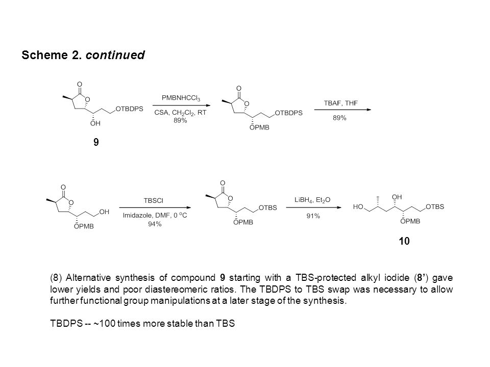 (8) Alternative synthesis of compound 9 starting with a TBS-protected alkyl iodide (8') gave lower yields and poor diastereomeric ratios. The TBDPS to
