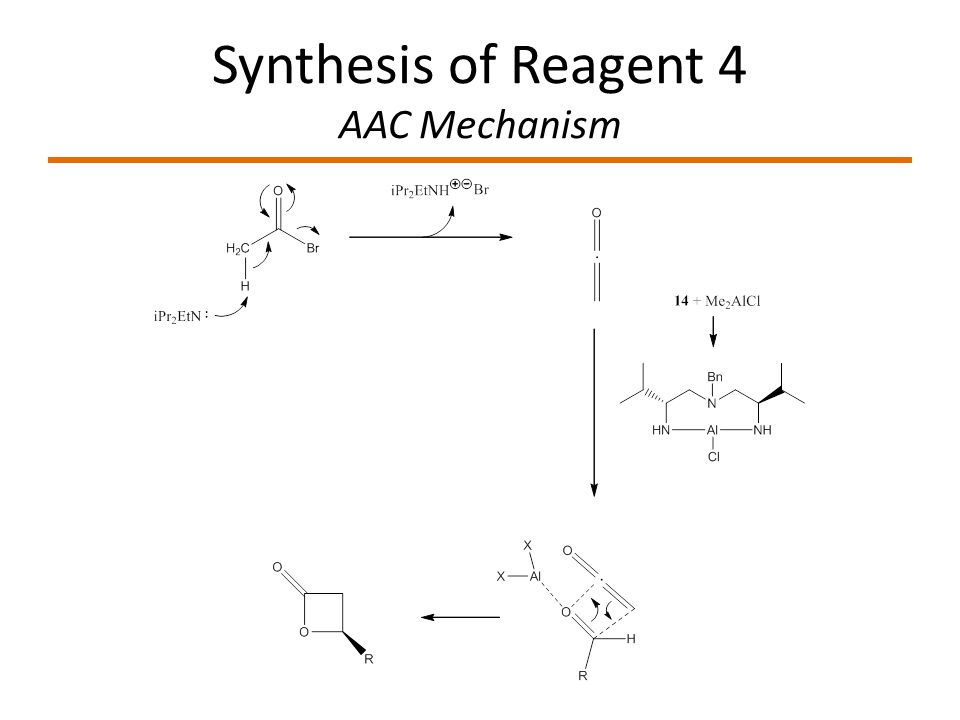 Synthesis of Reagent 4 AAC Mechanism