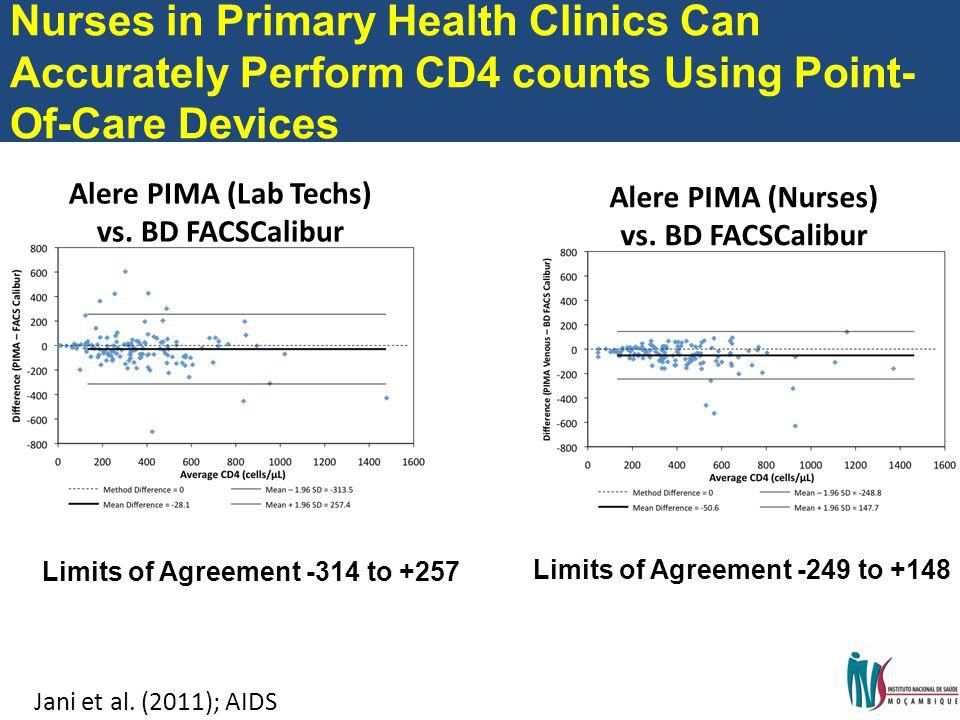 Alere PIMA (Lab Techs) vs. BD FACSCalibur Alere PIMA (Nurses) vs.