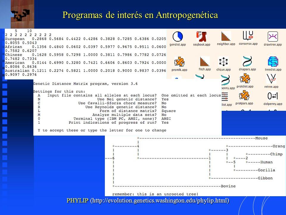 Programas de interés en Antropogenética PHYLIP (http://evolution.genetics.washington.edu/phylip.html)