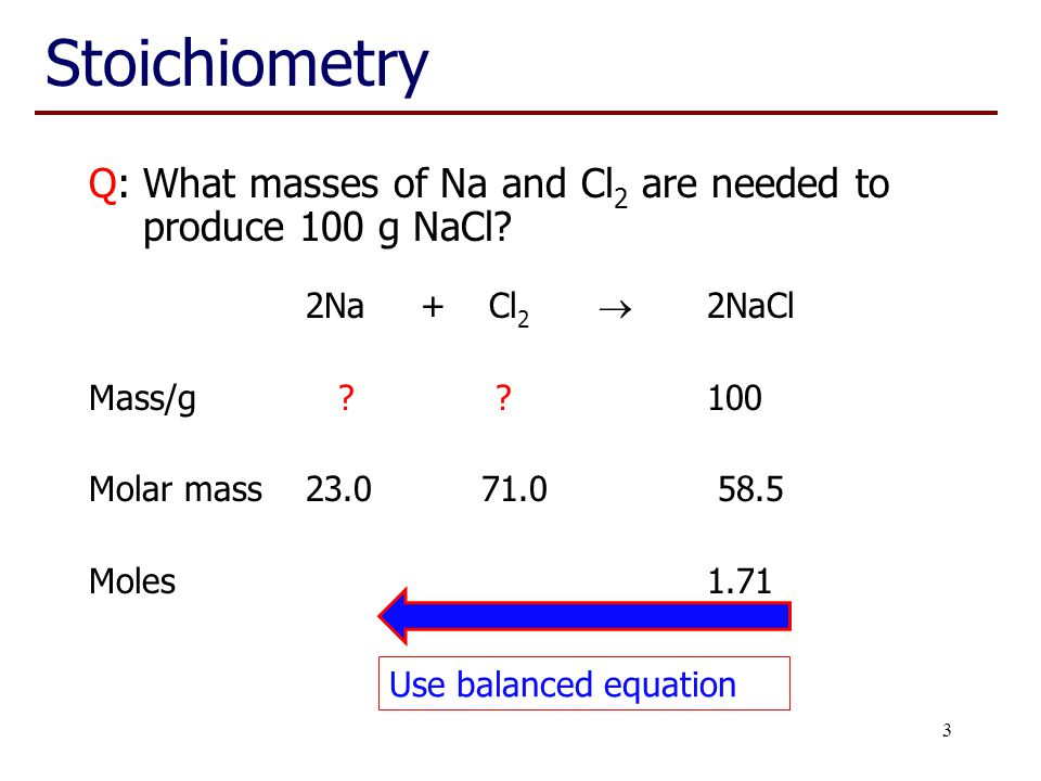 3 Stoichiometry Q:What masses of Na and Cl 2 are needed to produce 100 g NaCl? 2Na + Cl 2  2NaCl Mass/g ? ?100 Molar mass 23.0 71.0 58.5 Moles1.71 0.