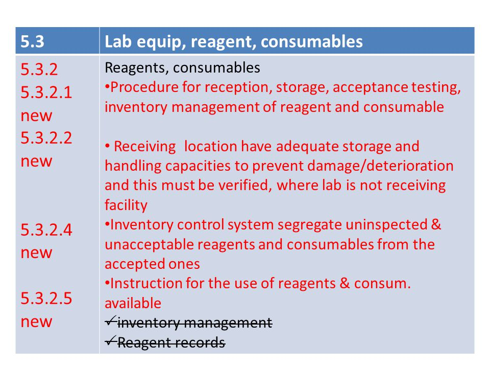 5.3Lab equip, reagent, consumables 5.3.2.6 5.3.2.7 amended Reagents, consumables- adverse incident reporting Incident that attributed directly to specific reagents or consum.