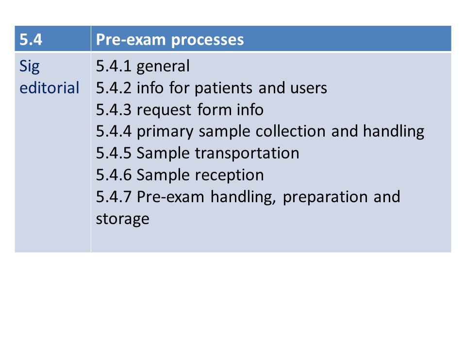 5.4Pre-exam processes 5.4.1 5.4.2 Amended  Procedure for pre-exam ( คู่มือเก็บตัวอย่าง )  information for patients and users location, type of clinical services, Opening hours of lab Exam offered, sample volume, special precaution, TAT, biological reference intervals,clinical decision values Instruction for completion request form, collection instruction for transportation, special handling needs Criteria for accepting, rejecting sample a list of factors known to affect the performance of exam or the interpretation of the results lab's policy on protection of personal information Lab 's complaint procedure