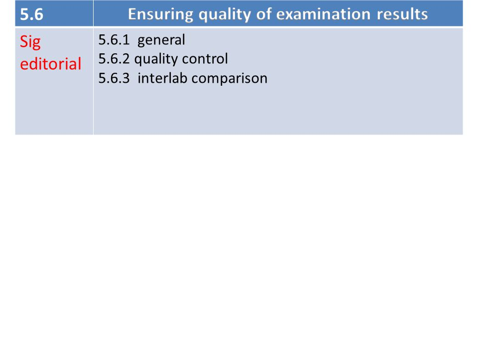 5.6 5.6.1 new 5.6.2.2 new 5.6.2.3 new  performing exam under defined conditions  appropriate pre and post –exam are implement  Result are not fabricated Quality control materials  react in a manner as close to patient samples  periodically examined with a frequency based on stability of procedure and the risk of harm to the patient from erroneous result Quality control data procedure to prevent results being released in a QC failure When QC rules are violated, results rejected and re- exam after errors QC data regularly reviewed to detect trends with preventive action, recorded