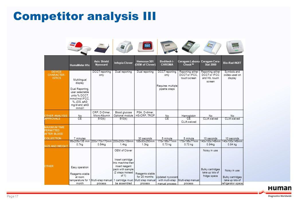 Competitor analysis III Page 17 Axis Shield Nycocard Infopia Clover Hemocue 501 (OEM of Clover) Boditech i- CHROMA Ceragem Labona Check™ Ceragem Cera-