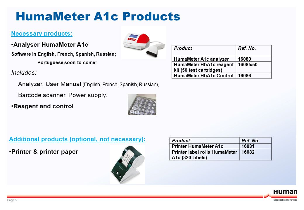 HumaMeter A1c Products Page 5 Additional products (optional, not necessary): Printer & printer paper Necessary products: Analyser HumaMeter A1c Softwa
