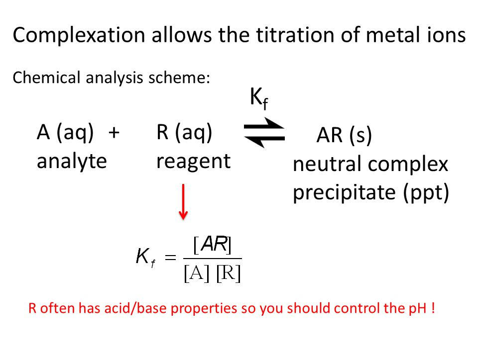 Complexation allows the titration of metal ions A (aq) + R (aq) analyte reagent AR (s) neutral complex precipitate (ppt) KfKf Chemical analysis scheme: R often has acid/base properties so you should control the pH !