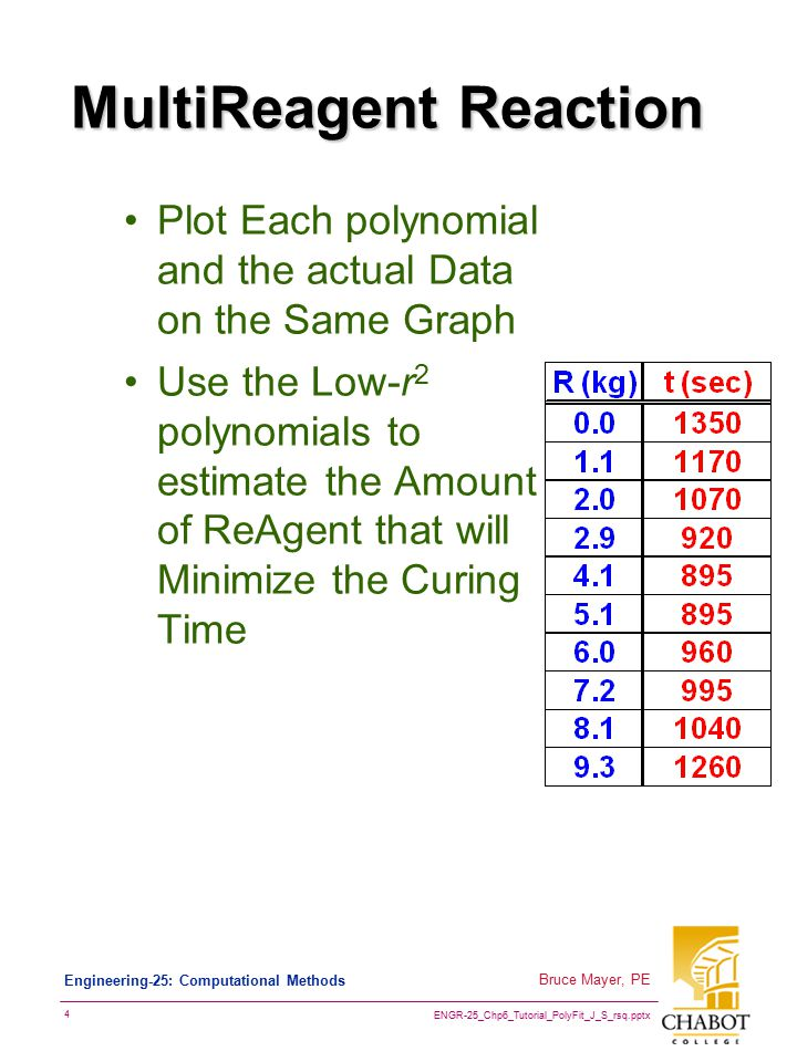 ENGR-25_Chp6_Tutorial_PolyFit_J_S_rsq.pptx 4 Bruce Mayer, PE Engineering-25: Computational Methods MultiReagent Reaction Plot Each polynomial and the actual Data on the Same Graph Use the Low-r 2 polynomials to estimate the Amount of ReAgent that will Minimize the Curing Time