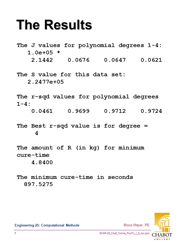 ENGR-25_Chp6_Tutorial_PolyFit_J_S_rsq.pptx 6 Bruce Mayer, PE Engineering-25: Computational Methods The Results The J values for polynomial degrees 1-4: 1.0e+05 * 2.1442 0.0676 0.0647 0.0621 The S value for this data set: 2.2477e+05 The r-sqd values for polynomial degrees 1-4: 0.0461 0.9699 0.9712 0.9724 The Best r-sqd value is for degree = 4 The amount of R (in kg) for minimum cure-time 4.8400 The minimum cure-time in seconds 897.5275