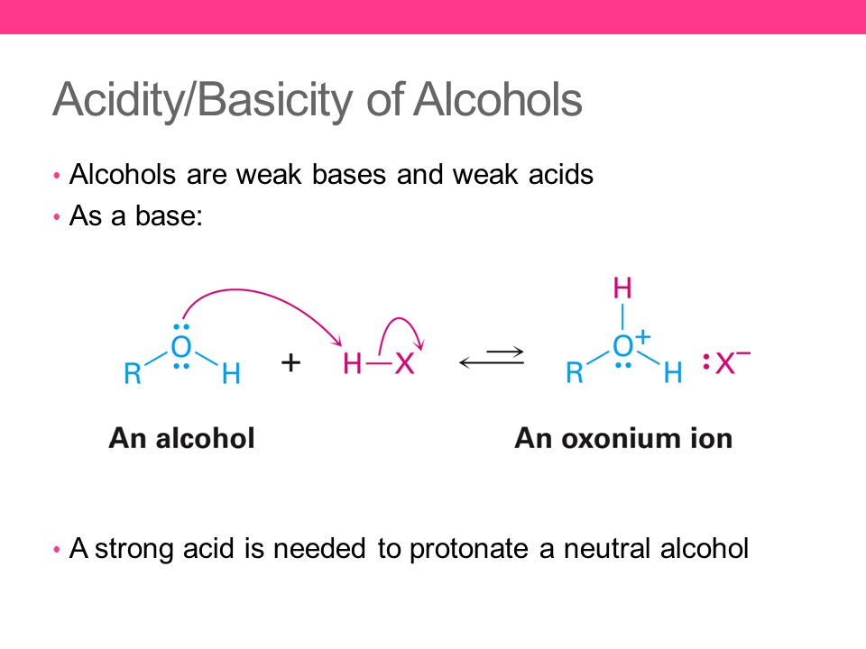 Acidity/Basicity of Alcohols Alcohols are weak bases and weak acids As a base: A strong acid is needed to protonate a neutral alcohol