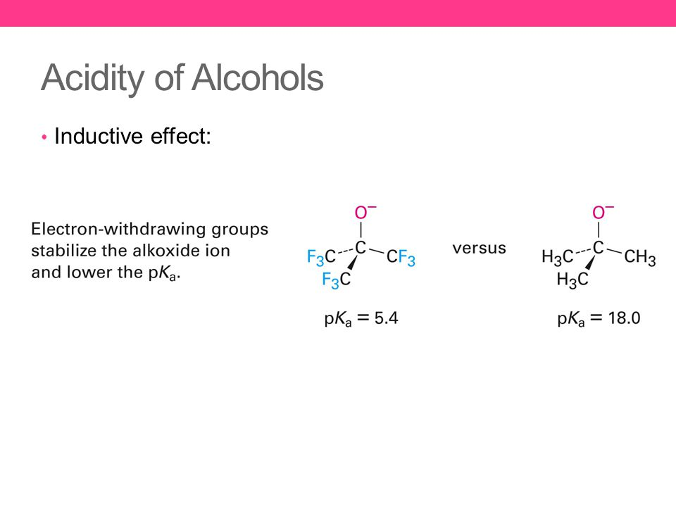 Acidity of Alcohols Inductive effect: