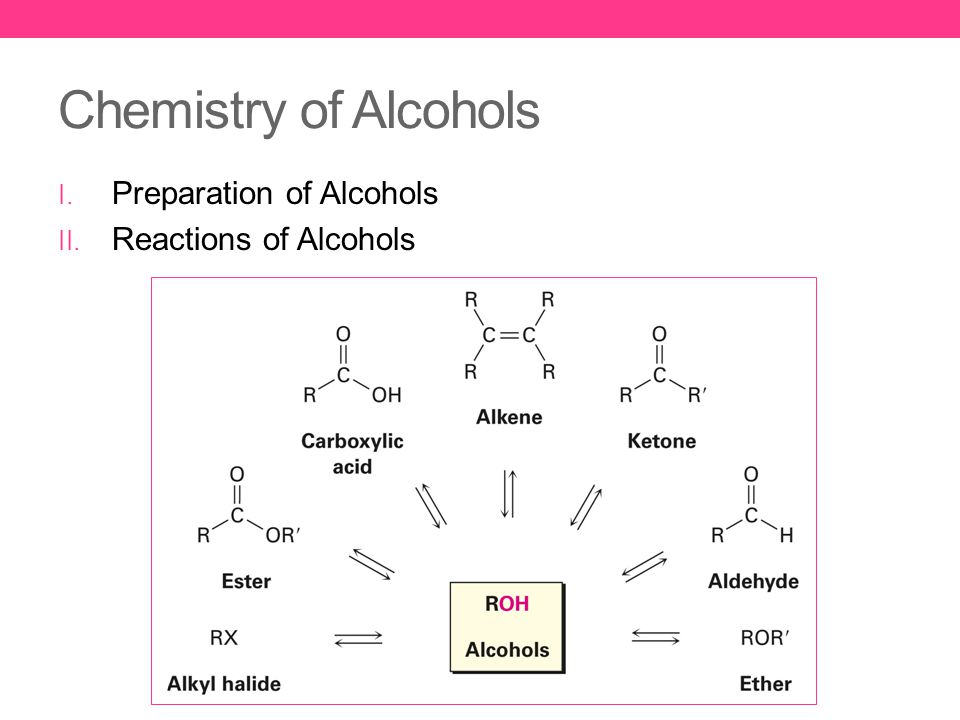 Chemistry of Alcohols I. Preparation of Alcohols II. Reactions of Alcohols
