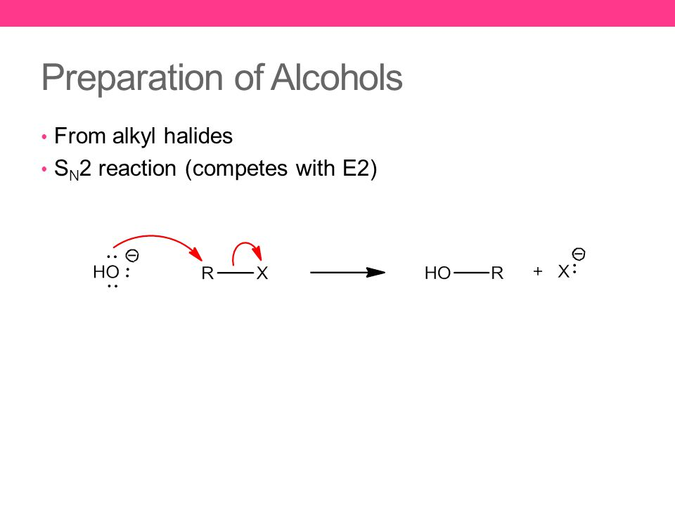 Preparation of Alcohols From alkyl halides S N 2 reaction (competes with E2)