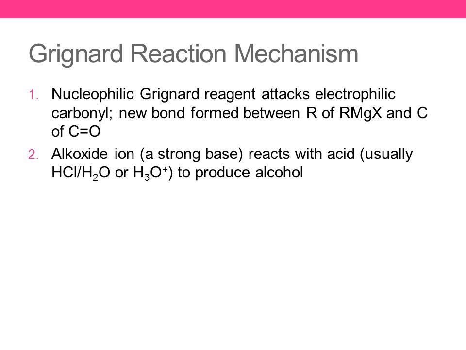 Grignard Reaction Mechanism 1.
