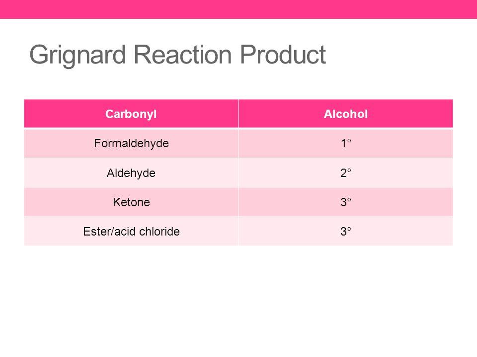 Grignard Reaction Product CarbonylAlcohol Formaldehyde1° Aldehyde2° Ketone3° Ester/acid chloride3°
