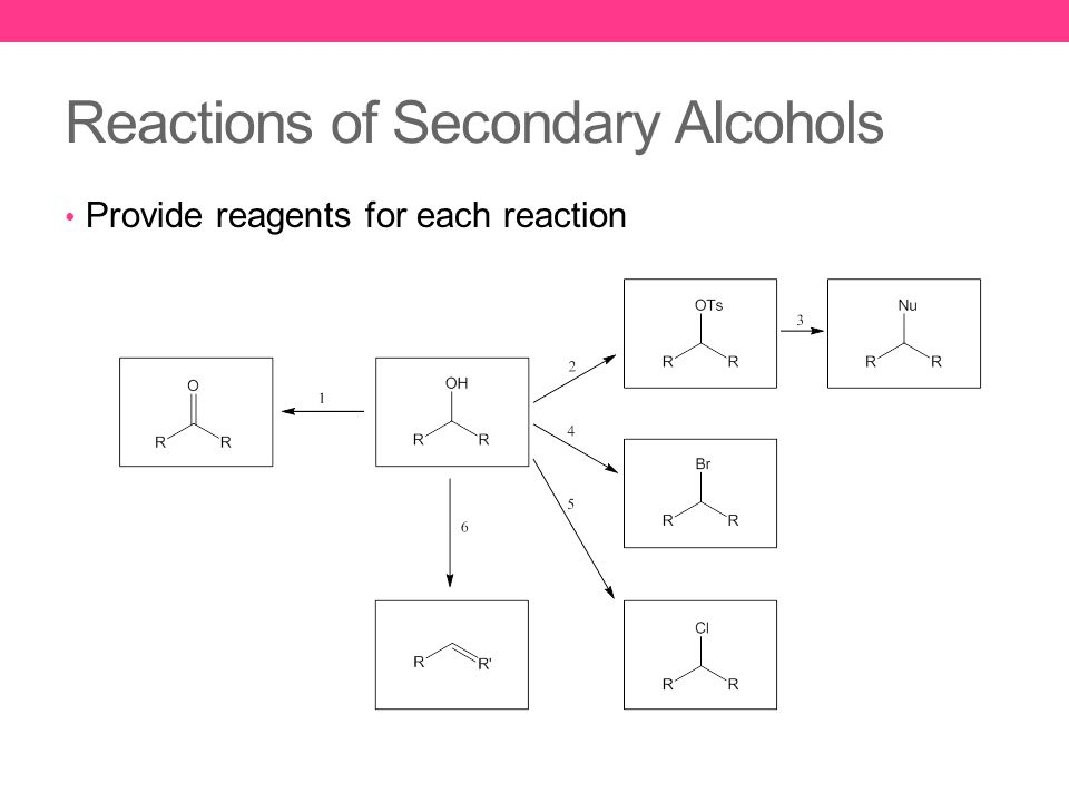 Reactions of Secondary Alcohols Provide reagents for each reaction