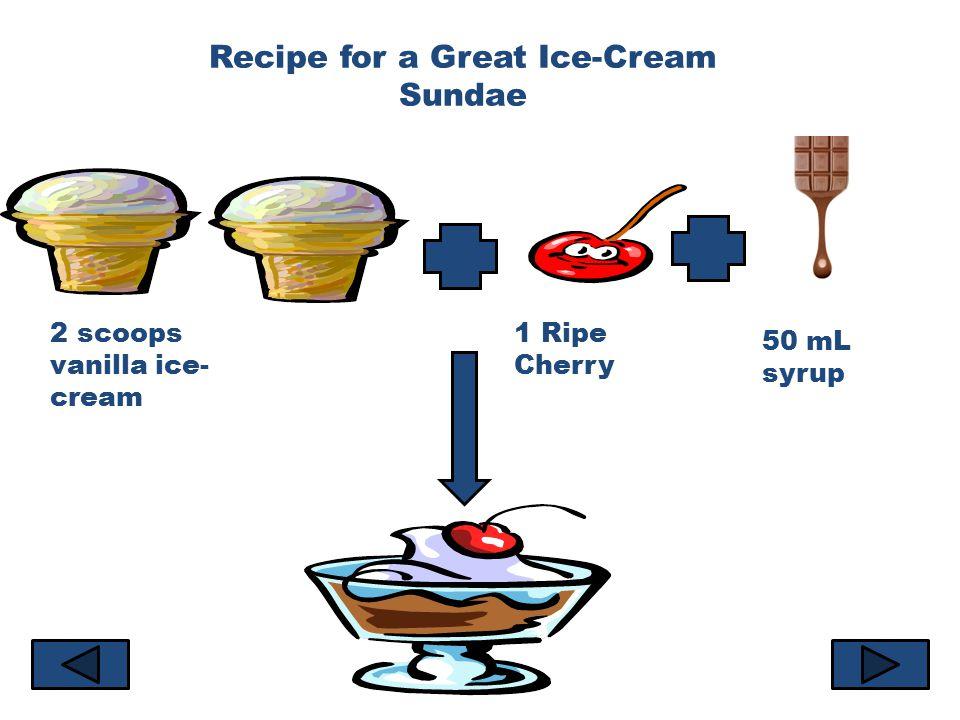 Recipe for a Great Ice-Cream Sundae 2 scoops vanilla ice- cream 1 Ripe Cherry 50 mL syrup