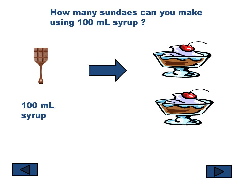 How many sundaes can you make using 100 mL syrup ? 100 mL syrup