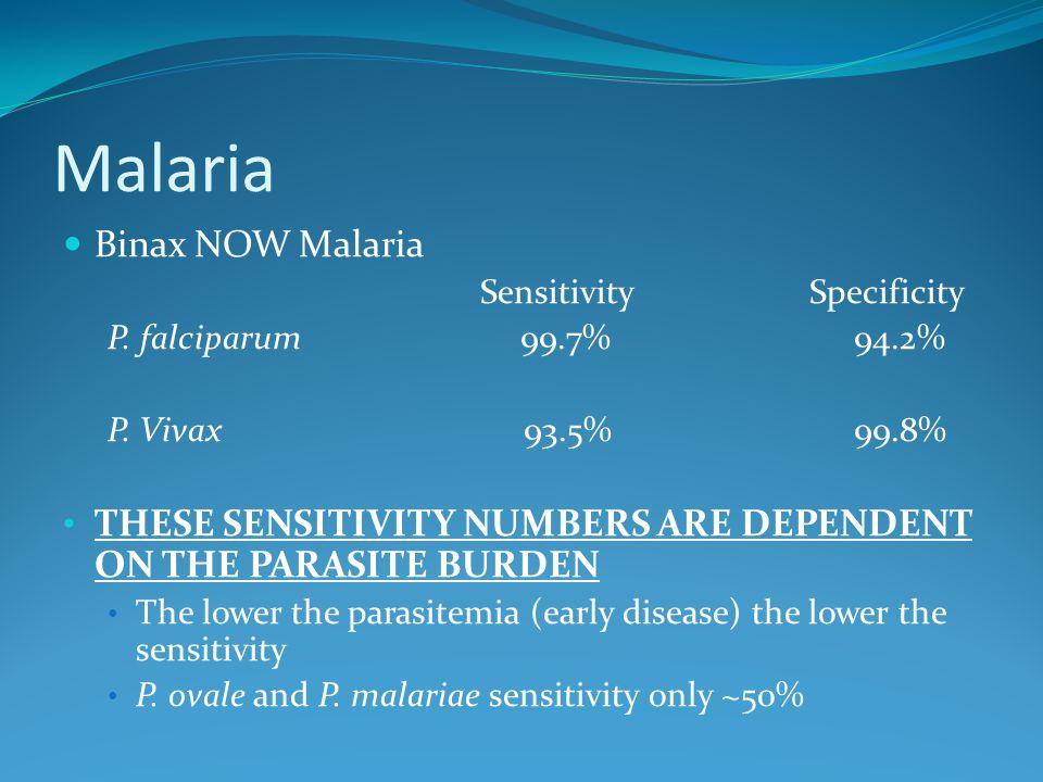 Malaria Binax NOW Malaria Sensitivity Specificity P. falciparum 99.7% 94.2% P. Vivax 93.5% 99.8% THESE SENSITIVITY NUMBERS ARE DEPENDENT ON THE PARASI