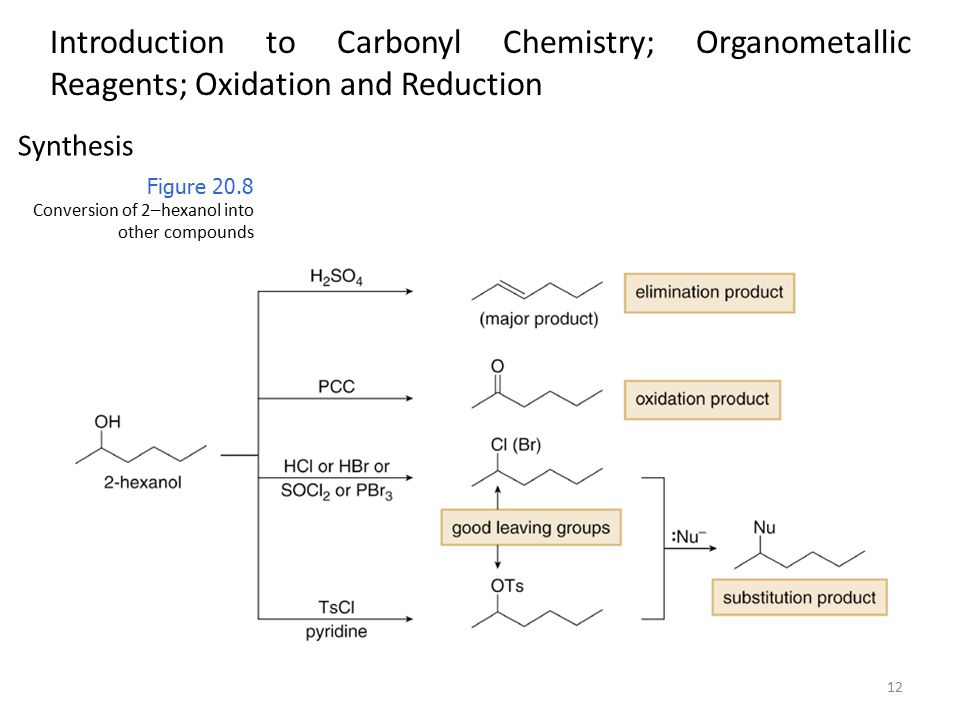 12 Synthesis Introduction to Carbonyl Chemistry; Organometallic Reagents; Oxidation and Reduction Figure 20.8 Conversion of 2–hexanol into other compounds