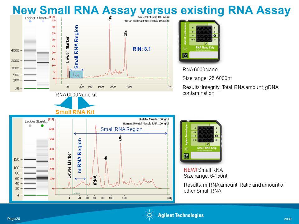 Page 26 2008 Small RNA Region New Small RNA Assay versus existing RNA Assay miRNA Region Lower Marker Small RNA Region tRNA 18s 28s RIN: 8.1 Lower Marker RNA 6000Nano kit Small RNA Kit RNA 6000Nano Size range: 25-6000nt Results: Integrity, Total RNA amount, gDNA contamination NEW.
