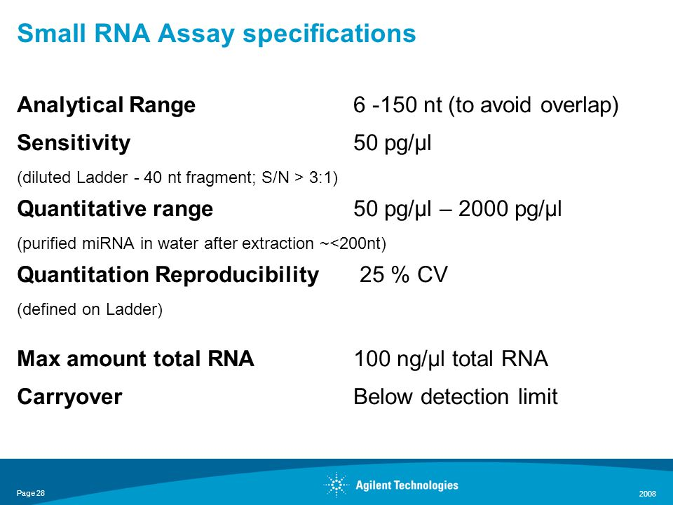 Page 28 2008 Small RNA Assay specifications Analytical Range 6 -150 nt (to avoid overlap) Sensitivity 50 pg/µl (diluted Ladder - 40 nt fragment; S/N > 3:1) Quantitative range50 pg/µl – 2000 pg/µl (purified miRNA in water after extraction ~<200nt) Quantitation Reproducibility 25 % CV (defined on Ladder) Max amount total RNA 100 ng/µl total RNA Carryover Below detection limit