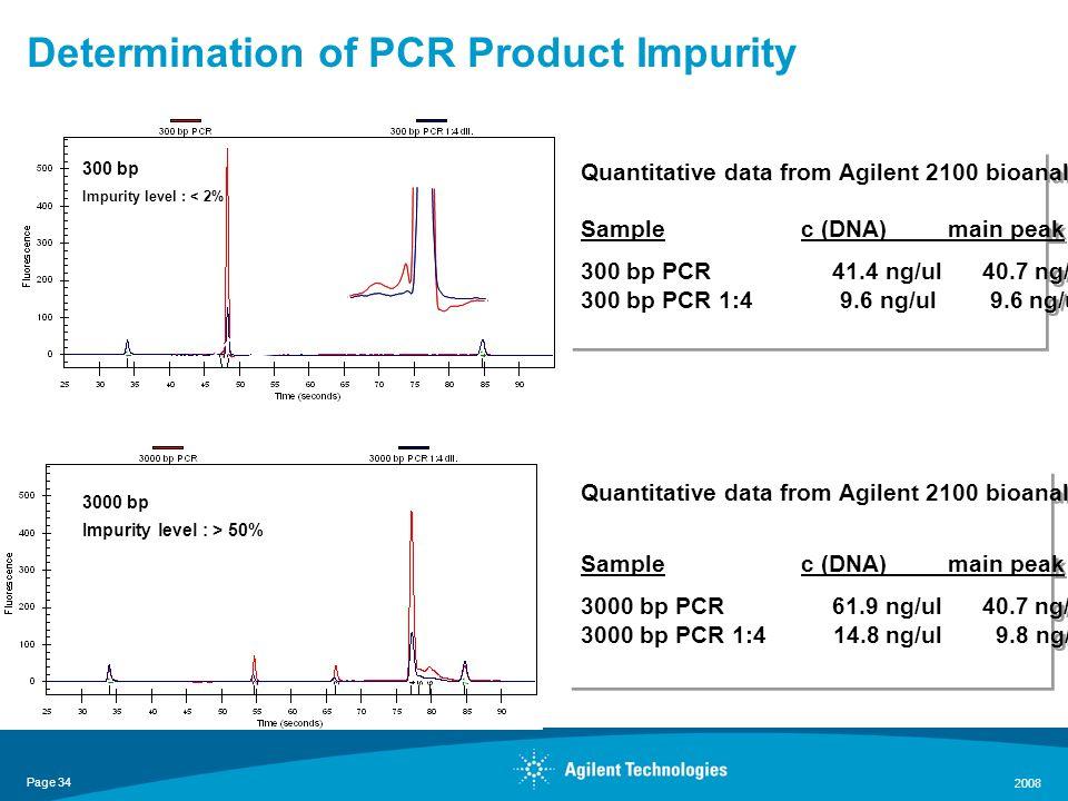 Page 34 2008 Quantitative data from Agilent 2100 bioanalyzer Sample c (DNA) main peak 300 bp PCR 41.4 ng/ul 40.7 ng/ul 300 bp PCR 1:4 9.6 ng/ul 9.6 ng/ul Quantitative data from Agilent 2100 bioanalyzer Sample c (DNA) main peak 300 bp PCR 41.4 ng/ul 40.7 ng/ul 300 bp PCR 1:4 9.6 ng/ul 9.6 ng/ul Impurity level : > 50% 3000 bp Determination of PCR Product Impurity Impurity level : < 2% 300 bp Quantitative data from Agilent 2100 bioanalyzer Sample c (DNA) main peak 3000 bp PCR 61.9 ng/ul 40.7 ng/ul 3000 bp PCR 1:4 14.8 ng/ul 9.8 ng/ul Quantitative data from Agilent 2100 bioanalyzer Sample c (DNA) main peak 3000 bp PCR 61.9 ng/ul 40.7 ng/ul 3000 bp PCR 1:4 14.8 ng/ul 9.8 ng/ul