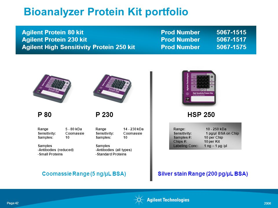 Page 42 2008 Bioanalyzer Protein Kit portfolio Introduction P 80 Range 5 - 80 kDa Sensitivity:Coomassie Samples:10 Samples -Antibodies (reduced) -Small Proteins P 230 Range 14 - 230 kDa Sensitivity:Coomassie Samples:10 Samples -Antibodies (all types) -Standard Proteins Range: 10 - 250 kDa Sensitivity: 1 pg/µl BSA on Chip Samples #: 10 per Chip Chips #: 10 per Kit Labeling Conc: 1 ng – 1 µg /µl Coomassie Range (5 ng/µL BSA) HSP 250 Silver stain Range (200 pg/µL BSA) Agilent Protein 80 kitProd Number5067-1515 Agilent Protein 230 kitProd Number5067-1517 Agilent High Sensitivity Protein 250 kitProd Number5067-1575