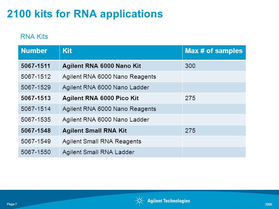 Page 7 2008 2100 kits for RNA applications NumberKitMax # of samples 5067-1511Agilent RNA 6000 Nano Kit300 5067-1512Agilent RNA 6000 Nano Reagents 5067-1529Agilent RNA 6000 Nano Ladder 5067-1513Agilent RNA 6000 Pico Kit275 5067-1514Agilent RNA 6000 Nano Reagents 5067-1535Agilent RNA 6000 Nano Ladder 5067-1548Agilent Small RNA Kit275 5067-1549Agilent Small RNA Reagents 5067-1550Agilent Small RNA Ladder RNA Kits