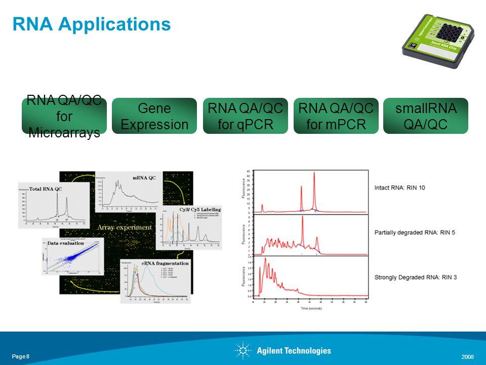 Page 8 2008 RNA Applications RNA QA/QC for Microarrays Gene Expression RNA QA/QC for qPCR RNA QA/QC for mPCR smallRNA QA/QC