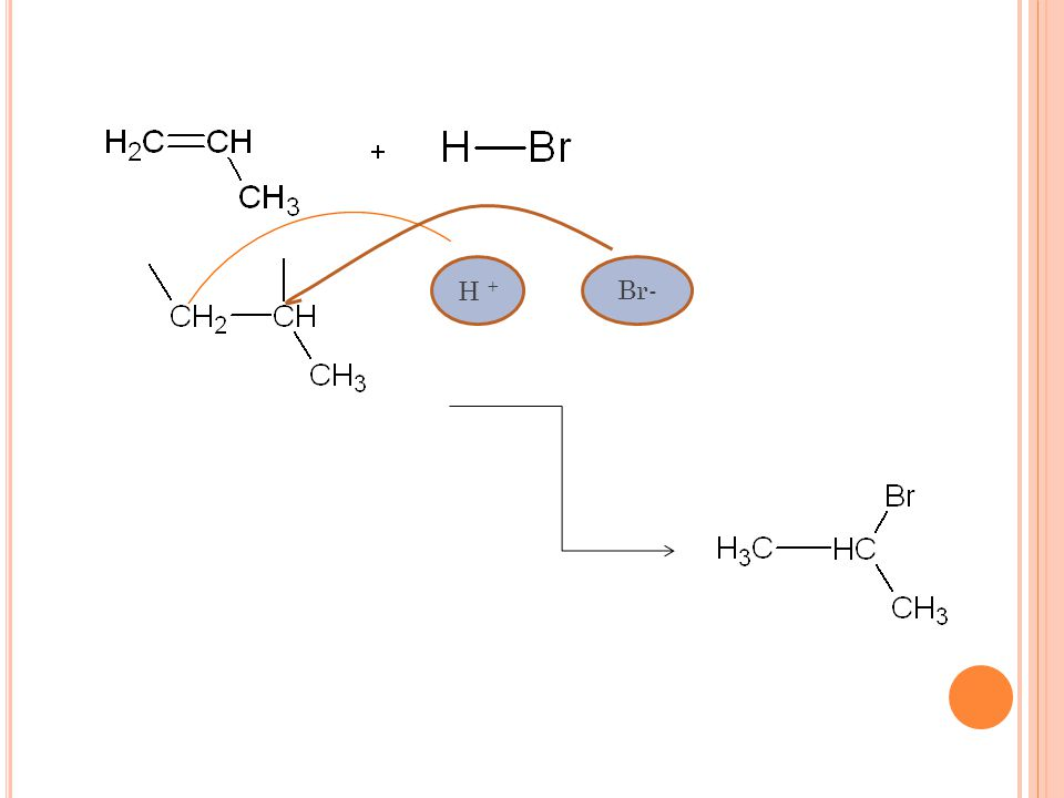 The addition reagent may be HCl, HCN, HOCl that react with alkene by the same mechanism.