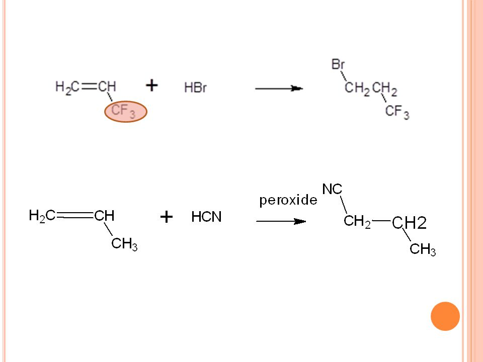 The symmetrical reagent will be added by the free radical mechanism Alkynes make this reaction to give disubstituted alkene