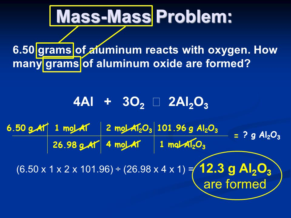 Mass-Mass Problem: 6.50 grams of aluminum reacts with oxygen. How many grams of aluminum oxide are formed? 4Al + 3O 2  2Al 2 O 3 = 6.50 g Al ? g Al 2