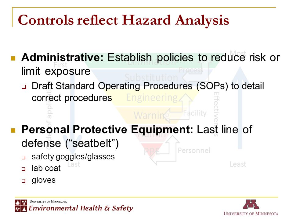 Controls reflect Hazard Analysis Administrative: Establish policies to reduce risk or limit exposure  Draft Standard Operating Procedures (SOPs) to d
