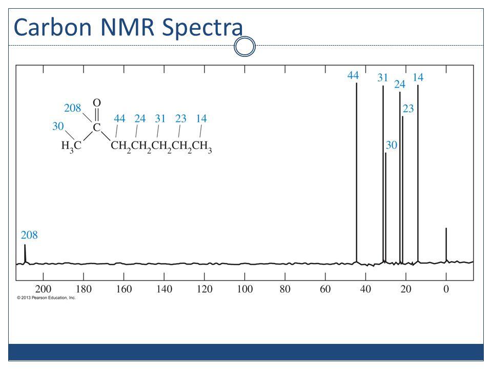 Carbon NMR Spectra
