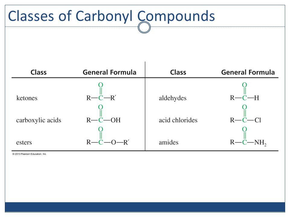 Classes of Carbonyl Compounds