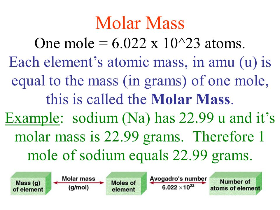 Determining Molecular Formulas It makes sense that the formula we calculate from % Composition by mass will always be the empirical formula (lowest common denominator formula).