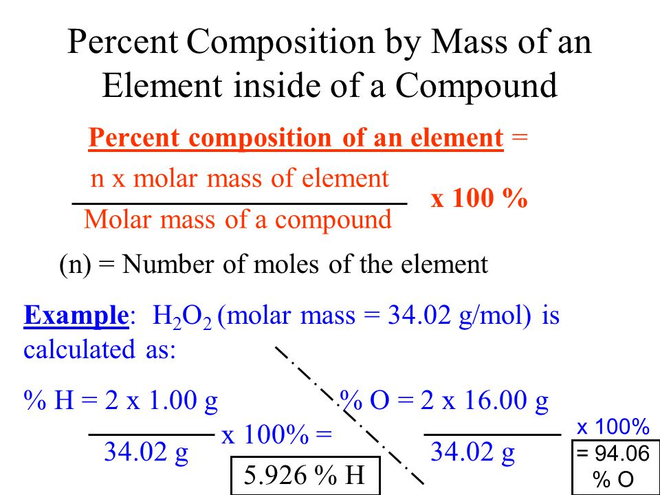 Percent Composition by Mass of an Element inside of a Compound Percent composition of an element = n x molar mass of element Molar mass of a compound