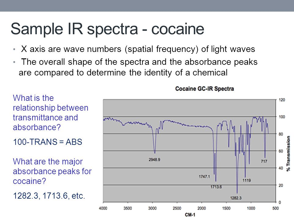 Sample IR spectra - cocaine X axis are wave numbers (spatial frequency) of light waves The overall shape of the spectra and the absorbance peaks are compared to determine the identity of a chemical What is the relationship between transmittance and absorbance.