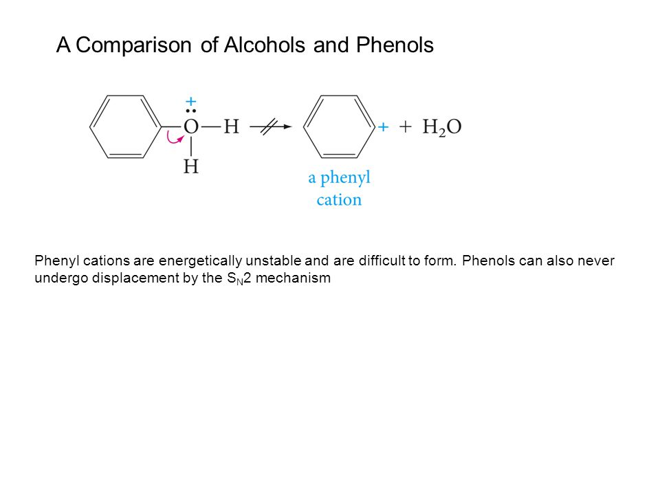 A Comparison of Alcohols and Phenols Phenyl cations are energetically unstable and are difficult to form.