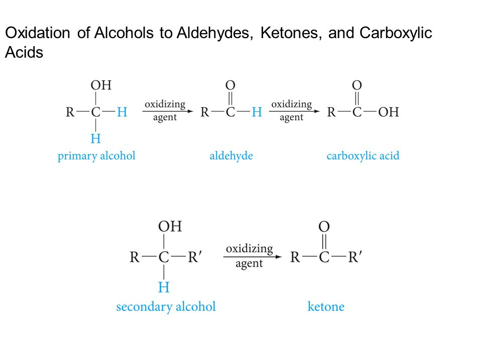 Oxidation of Alcohols to Aldehydes, Ketones, and Carboxylic Acids