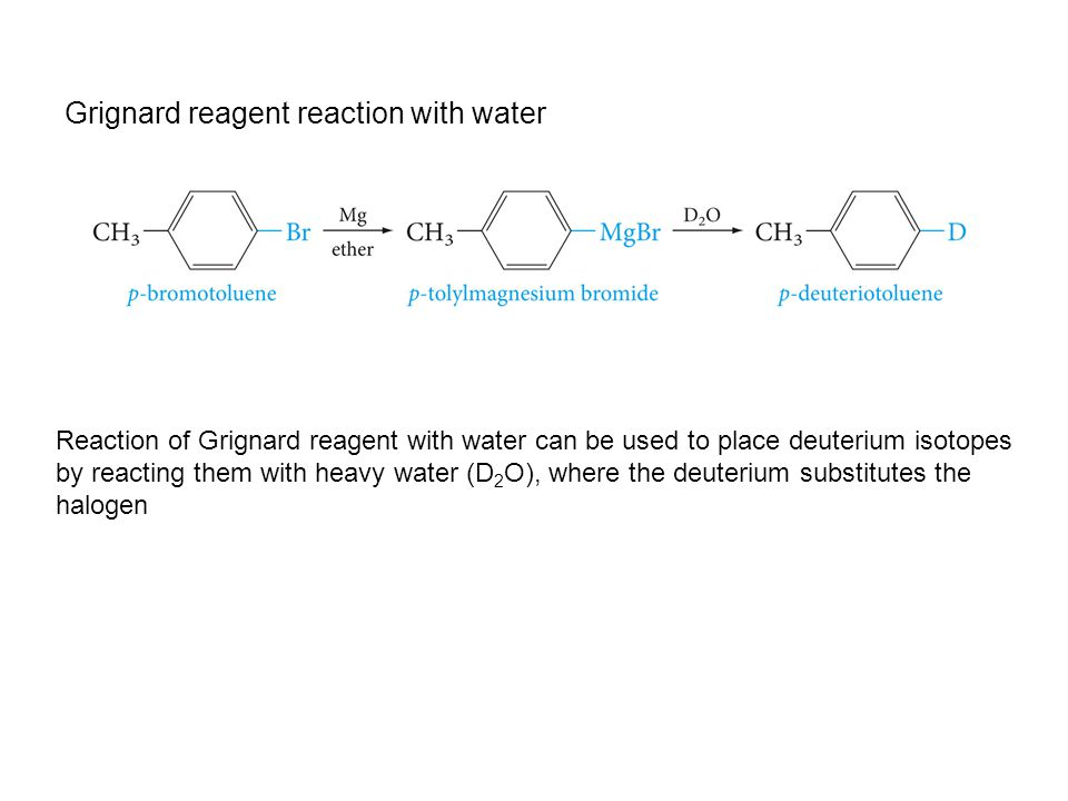 Grignard reagent reaction with water Reaction of Grignard reagent with water can be used to place deuterium isotopes by reacting them with heavy water (D 2 O), where the deuterium substitutes the halogen
